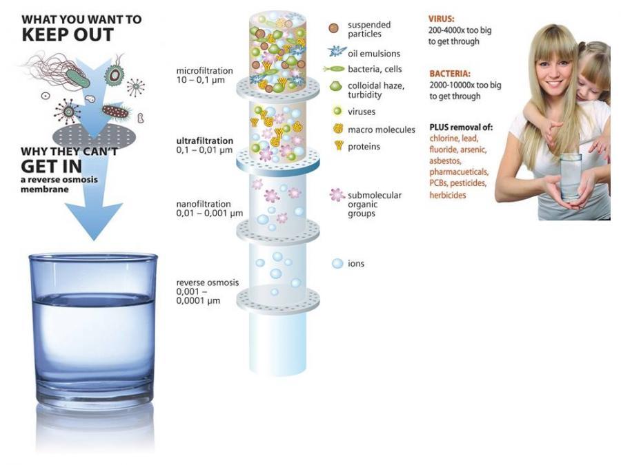 Water Purifier Buy Aquaguard Water Purifier Amp Filter In